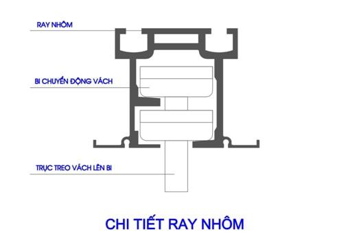 Hệ thống ray treo và bi