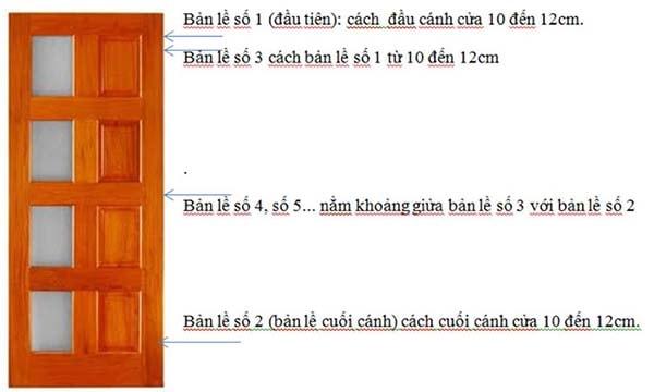 Làm sao khi cửa gỗ không chắc chắn?