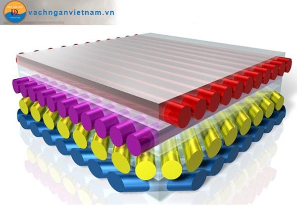 Đặc điểm vách ngăn vệ sinh composite